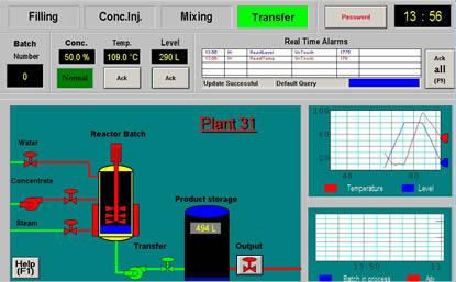 ProgTech Control Co , Ltd